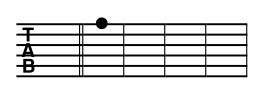 【ギター初心者:コードダイアグラムの見方】