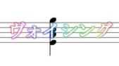 ギターのコードヴォイシングについて分かりやすく解説する